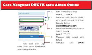 Cara Mengunci DHGTK atau Absen Online