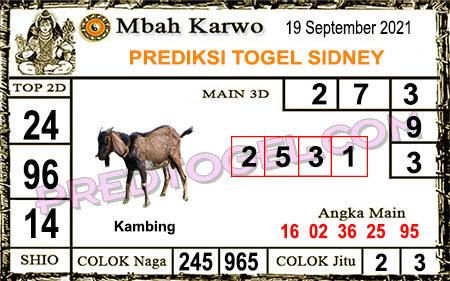 Prediksi Jitu Mbah Karwo Sdy Minggu 19-Sep-2021