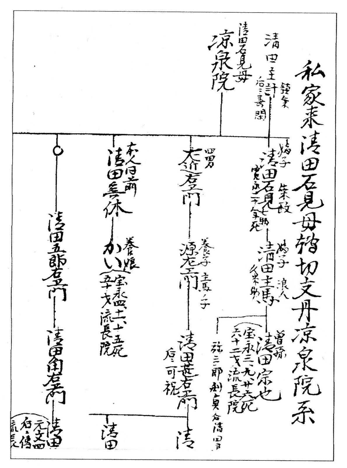 花久留守―宮本次人キリシタン史研究ブログ: 清田鎮忠 ...