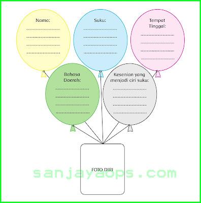 Kunci Jawaban Tema 2 Kelas 4 Bahasa Sunda