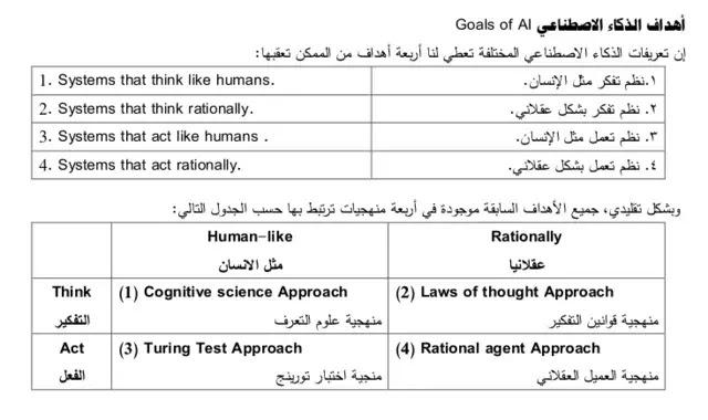 اهداف الذكاء الاصطناعي