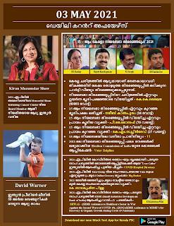 Daily Malayalam Current Affairs 03 May 2021