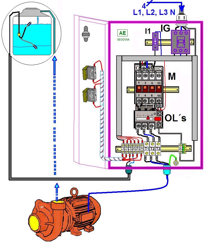 coparoman Diagrama de control y diagrama de potencia