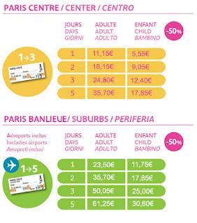 ratp - Paris Visite
