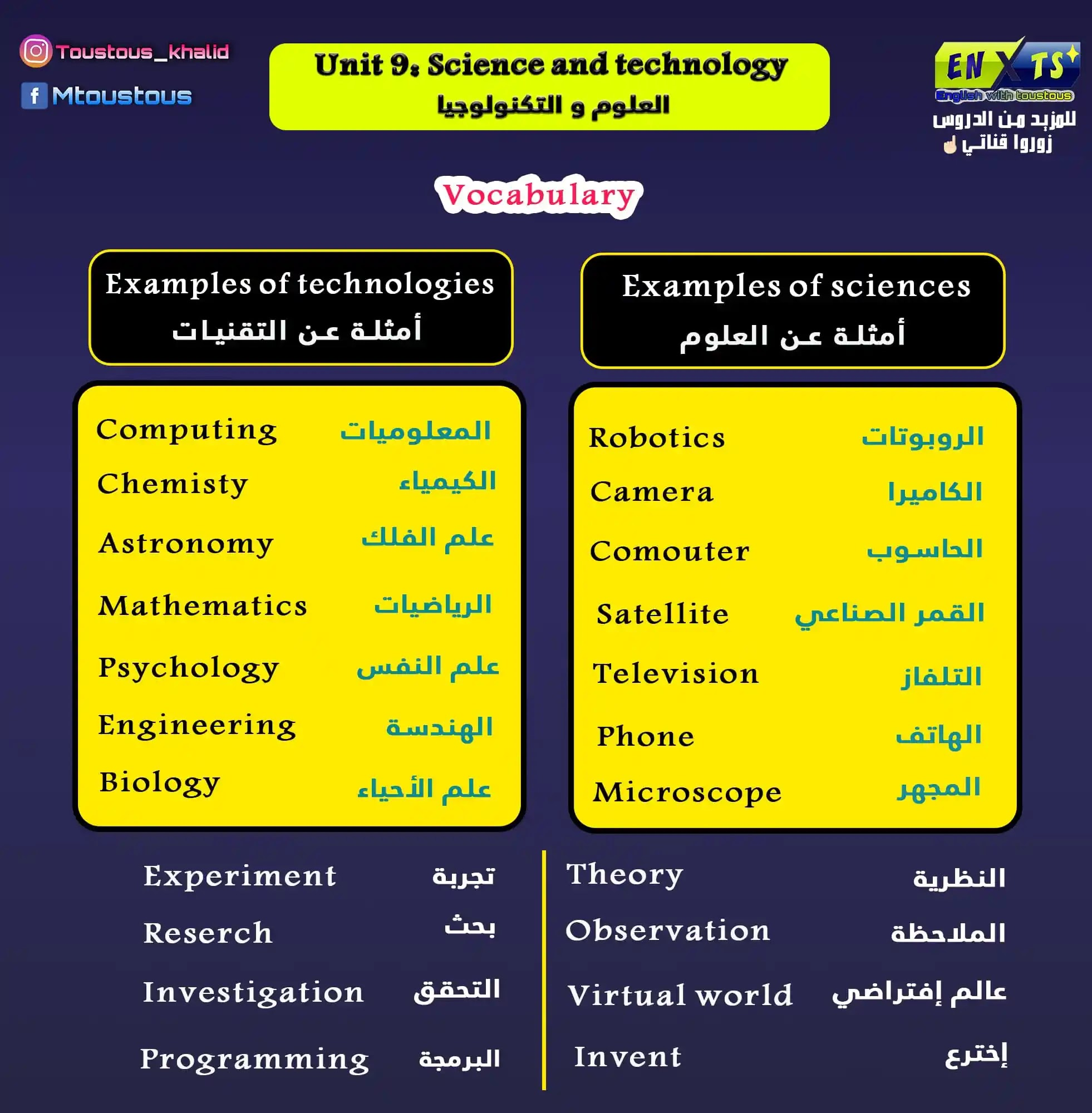 unit 9 Science and technology