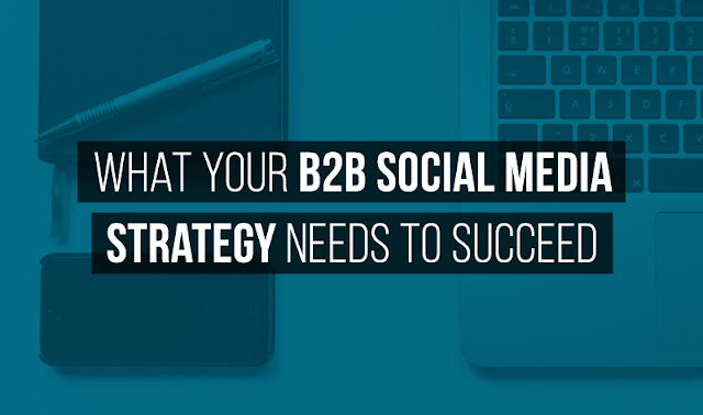 The Basics of B2B Social Media Marketing Strategy - infographic