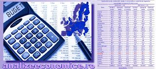 România a ajuns pe primul loc în UE după ponderea cheltuielilor cu salariile din sectorul public în veniturile bugetului