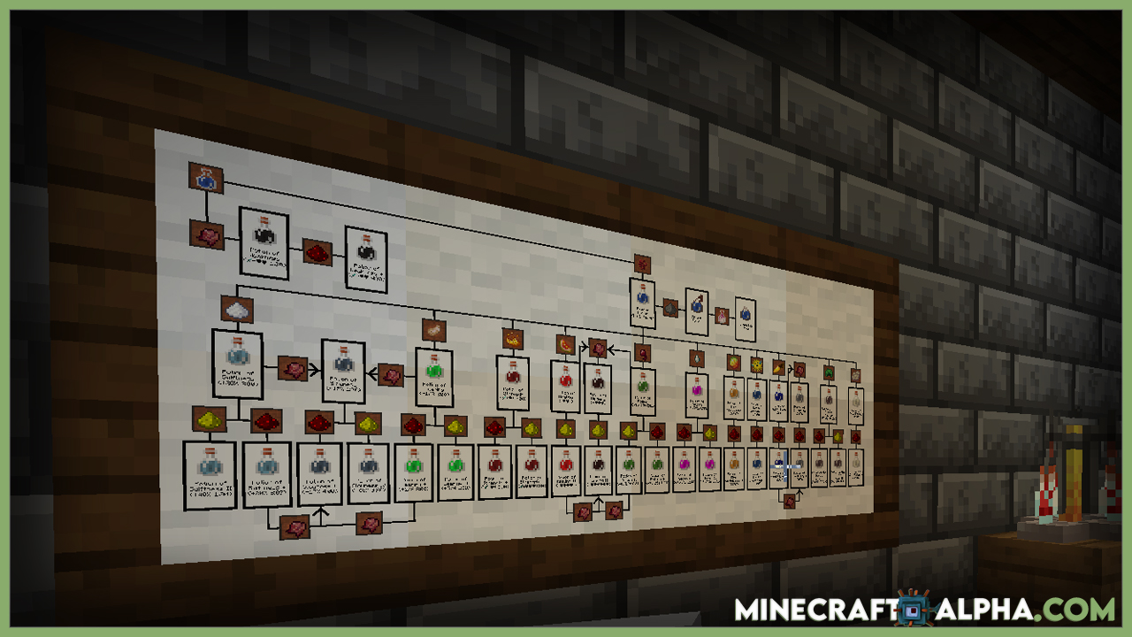 Brewing Canvas - Potion Guides Resource Pack 1.17.1
