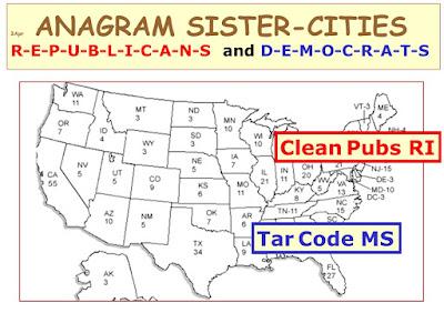 wordplay; map; anagram; American political parties; Giorgio Coniglio