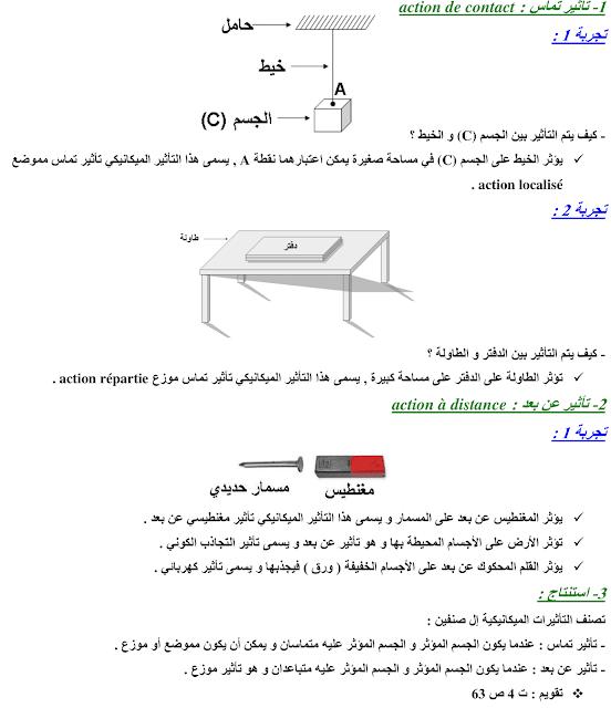 درس التأثيرات الميكانيكية القوى الثالثة اعدادي