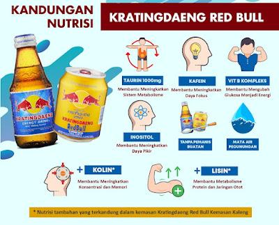 Kandungan Nutrisi Kratingdaeng Red Bull Lengkap