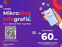 [GRATIS] Lomba Mikroblog dan Infografis Nasional 2021, Hadiah 60 Jt