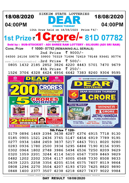 Sikkim State Lottery Sambad 18-08-2020 Today Result 4 PM