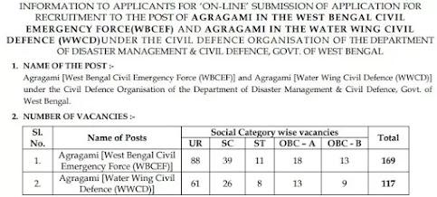 WBPRB Recruitment Agargami  WBCEF & WWCD