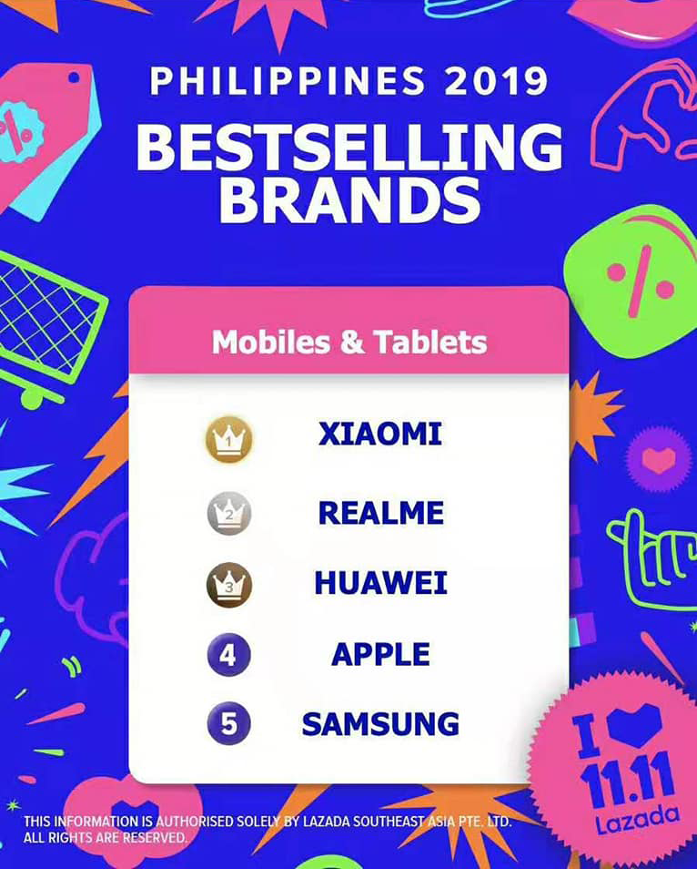 Lazada's best-selling brands