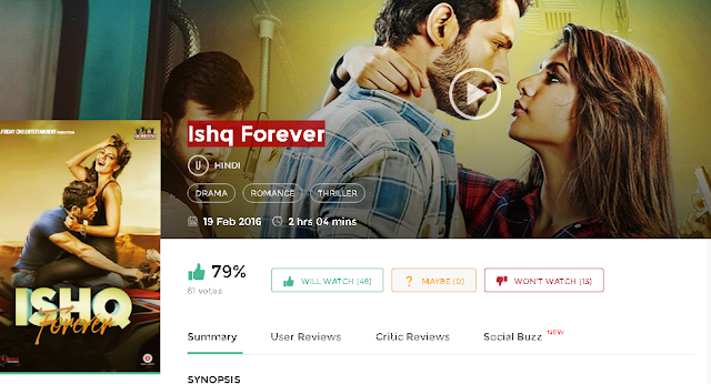Ishq Forever 2016 Full Hindi Movie 700Mb 300mb Free