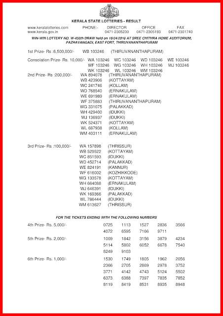 Kerala Lottery 16.04.2018 Win Win W 456 Lottery Results Official PDF keralalottery.info-page-001