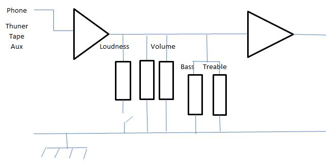 Pengertian Amplifier