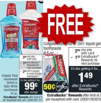 CVS Couponers FREE Colgate Deal 3-15-3-21