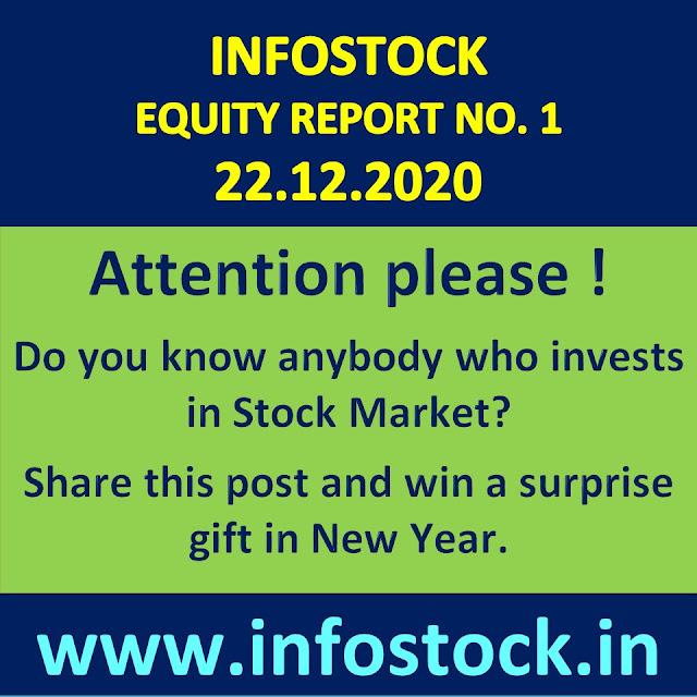 Fundamenal Research of Indian Stocks
