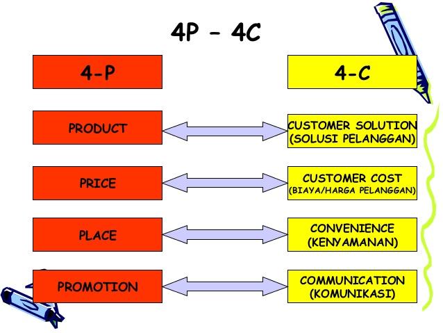 4P-4C