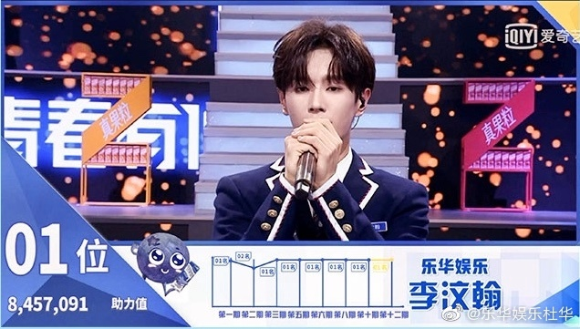 Winner Idol Producer Qing Chun You Ni Li Wenhan