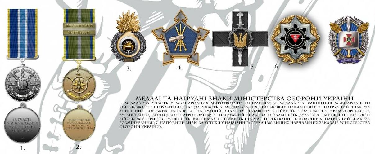 МО України