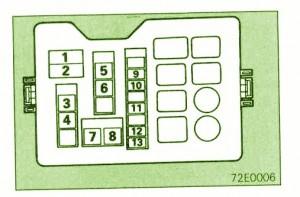 mitsubishi fuse box diagram fuse box mitsubishi 1994 pajero 2 8tdfuse box mitsubishi 1994 pajero 2 8td diagram