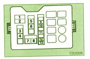 Mitsubishi Fuse Box Diagram: Fuse Box Mitsubishi 1994 Pajero 28TD Diagram