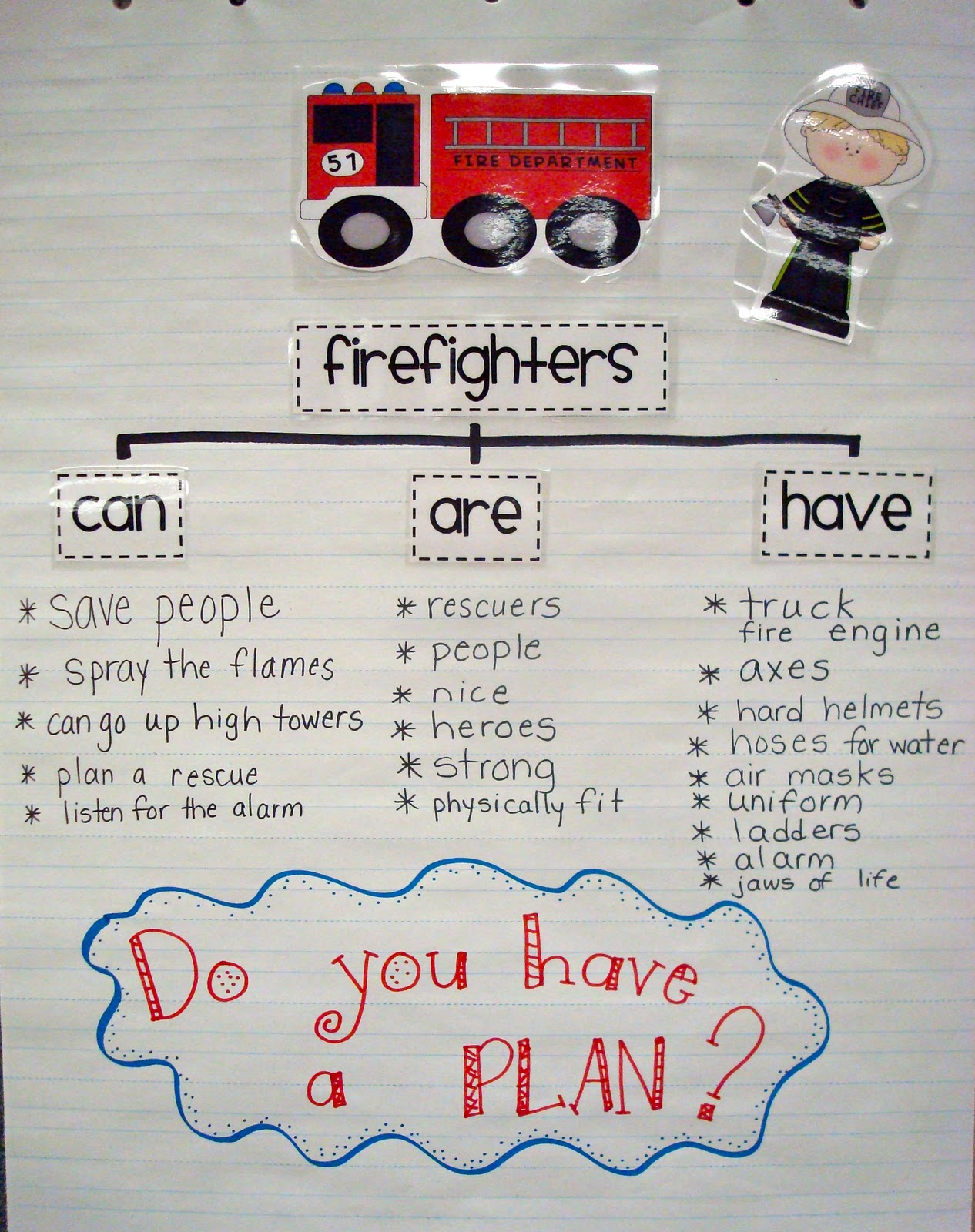 Pencils Glue Amp Tying Shoes Fire Safety Week And Big Alan