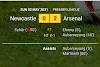 Arsenal defeats Newcastle at St James' Park as Aubameyang scored his first goal