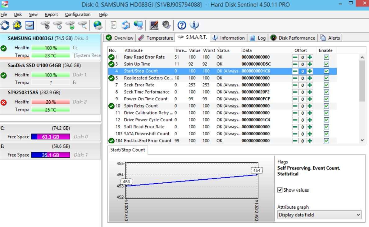 Hard Disk Sentinel Pro 5.61 Build 11463