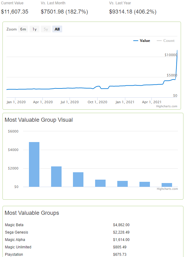 collection dashboard