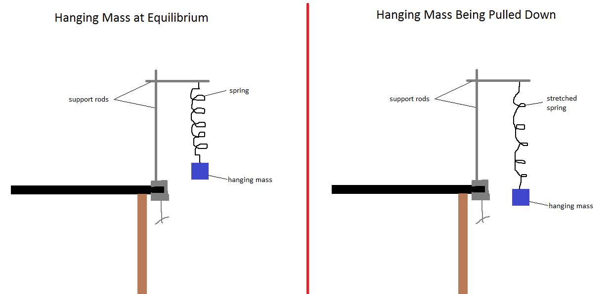 Physics 4A balewis: December 2012