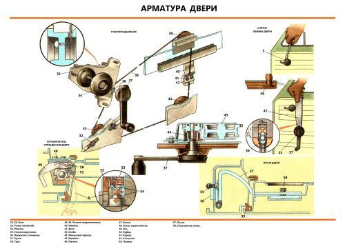 """Автомобиль """"Запорожец зАЗ - 968"""