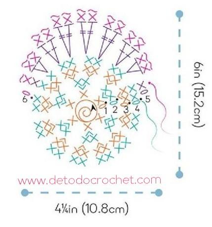 diagrama-ojo-