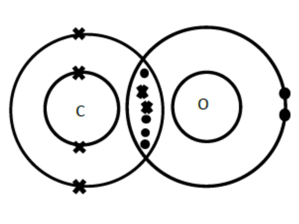 Dot Diagram Of Co