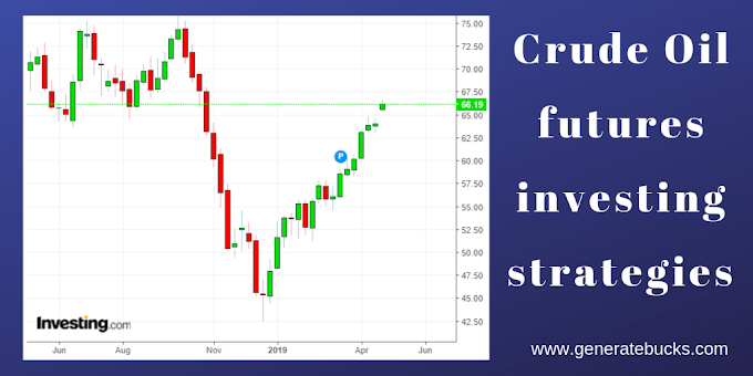Crude Oil Investing tips for MCX - Generatebucks.com