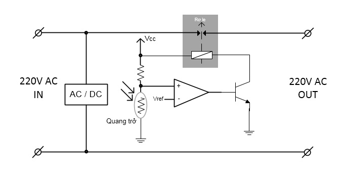 tin công nghệ - mạch điện nguyên lý công tắc cảm biến ánh sáng