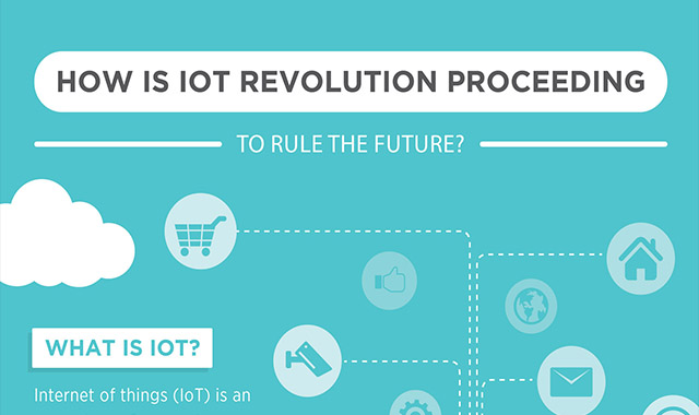 How is IOT Revolution Proceeding to Rule the Future