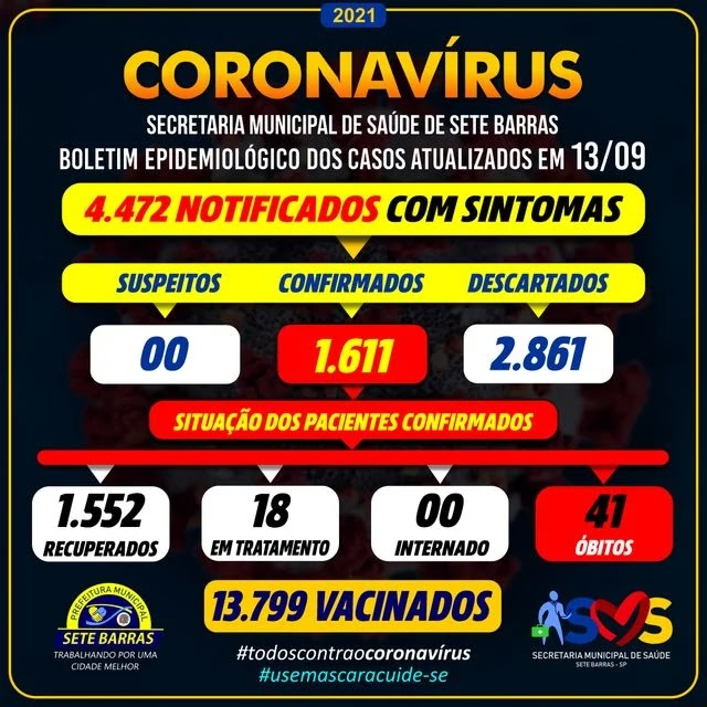 Sete Barras confirma novo óbito e soma 41 mortes por Coronavirus - Covid-19