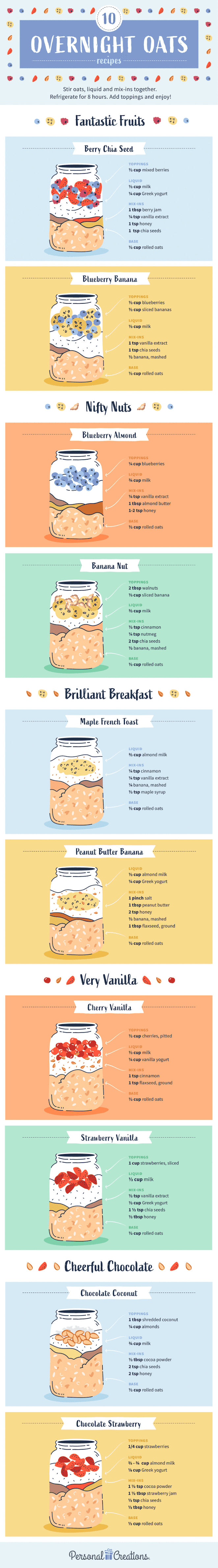 Healthy Overnight Oats Recipes #infographic