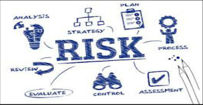 Online Trading: Determine Your Risk Tolerance