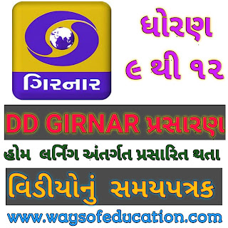 September Time Table of Online Education Home Learning Video programs aired on DD GIRNAR for students in Std. 9th to 12th