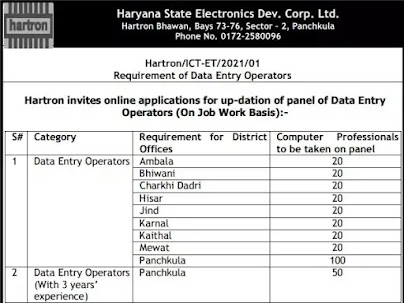 Hartron Recruitment 2021: Apply for 310 Data Entry Operator Posts