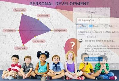 Cara Untuk Membantu Kepribadian Anak Prasekolah