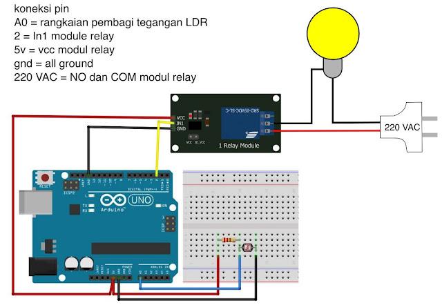 Penggunaan sensor cahaya LDR pada Arduino dengan relay