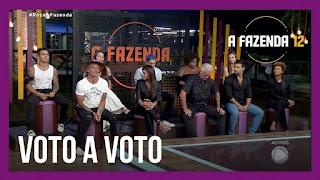 A Fazenda 12 – Mirella reflete sozinha – Confira na íntegra a votação dia  27 – Peões analisam reações pós-votação