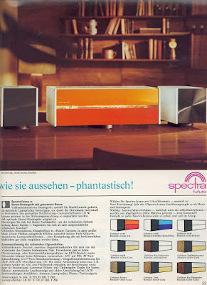 Nordmende Spectra Futura Stereo System Advert (1968)