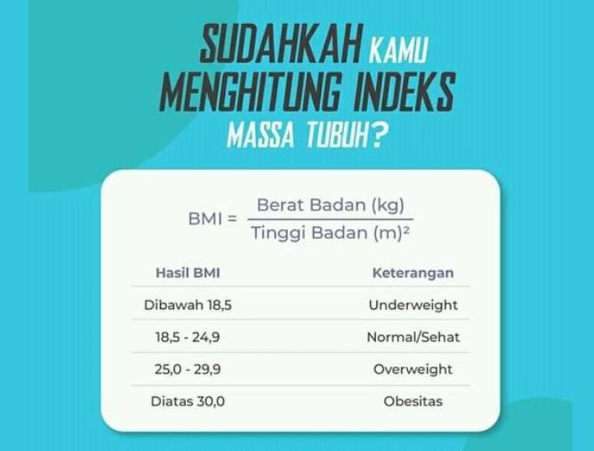 BMI dan IMT